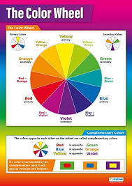Color Theory Chart The Colour Wheel High Gloss Paper Educational Art Wall Chart