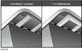 island overhang support solidsurface com inside quartz countertop limit plan 9