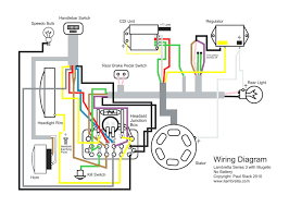 basic hot rod wiring diagram not lossing wiring diagram • hot rod wire diagram wiring library rh 60 kandelhof restaurant de basic turn signal wiring diagram hot rod wiring diagram