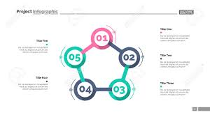 Flow Chart Styles Cycle Flowchart With Five Elements Step Diagram Option Chart