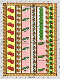 Small Picture Garden Layout Planner Free Vegetable Garden Layout Planner
