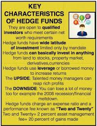 Hedge Fund Strategies For Managers Definition Examples Careers