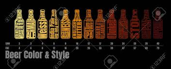 Srm Chart Beer Bottle With Lettering Beer Chart Infographic Of Style And