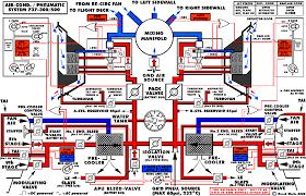 boeing 777 electrical schematic data wiring diagram blog boeing 777 schematic diagram data wiring diagram blog boeing 777 flight controls boeing 777 electrical schematic