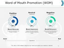 Strategy Presentation Sales Strategy Powerpoint Presentation Slides Powerpoint