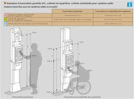 Norme Tableau Electrique Maison Individuelle Monde De L Schema1 Normes  Electriques   Cartiermansion.info