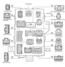 2005 toyota tacoma fuse box diagram 2005 wiring diagrams online