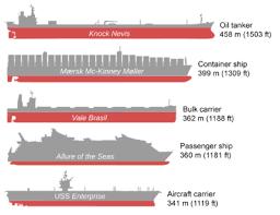 Vessel Size Chart Oil Tanker Wikipedia