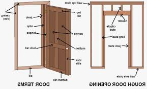 door frame parts diagram awesome ft info rh ft info car door jamb diagram door jamb details