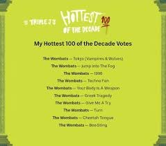 Voting in Triple J's hottest 100 of the ...