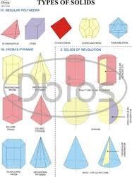 Engg Graphics Charts
