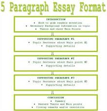 Example Of 5 Paragraph Essays 5 Paragraph Essay Structure Five Paragraph Essay About