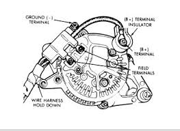 1985 dodge ram alternator wiring 1985 image wiring 93 dodge truck alternator wiring 93 auto wiring diagram schematic on 1985 dodge ram alternator wiring