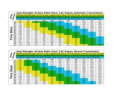 Gear Ratio Tire Size Chart Jk Forum Com The Top