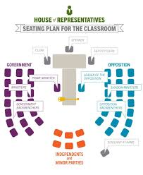 house representatives seating chart australia plan map modern blank for the classroom australian of jpeg pictures
