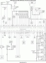 Wiring diagram 1996 dodge ram 1500 trailer wiring diagram kohler courage 20 mand motor used