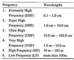 essay on solar radiation top essays on solar radiation geography essay 3 distribution of solar radiation