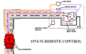 omc ignition switch wiring diagram omc image push to choke ignition switch wiring diagram push automotive on omc ignition switch wiring diagram