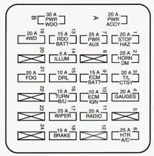 94 s10 fuse box diagrams wiring diagram 1991 Chevy Astro Fuse Box 1991 Chevrolet Astro