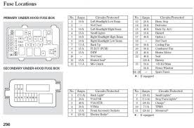 2005 jeep wrangler fuse box diagram wiring diagrams schematics 1994 jeep yj fuse box diagram 2007 jeep commander fuse box diagram wiring diagram 2004 jeep wrangler fuse box diagram 2000 jeep fuse box diagram 2008 jeep commander fuse box diagram