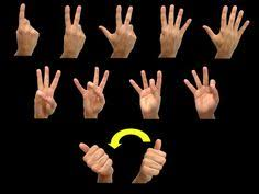 Sign Language Numbers 1 100 Chart 37 Best Asl Board Images American Sign Language Sign