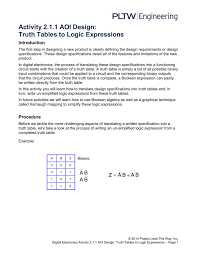 Logical Design Definition 2 1 1 A Truth Tables Logic Expressions