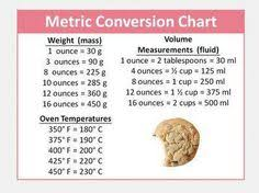 world wide metric conversion calculator volume weight height etc  conversion chart helpful when cooking baking!