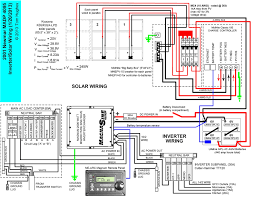 rv power supply wiring diagram wiring diagram simonand travel trailer electrical system at Rv Wiring System