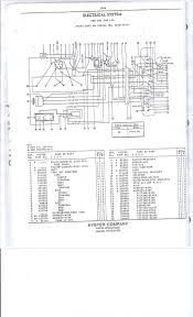 caterpillar rc60 forklift wiring diagram wire center \u2022 TCM Forklift Wiring Diagram cat forklift wiring diagram wire center u2022 rh idigitals co cat fork lift types of forklifts