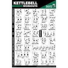 Kettlebell Exercise Chart Kettlebell Exercise Poster Periodic Table Of Kettlebell