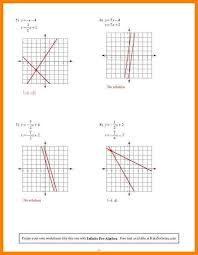 solving systems equations by graphing worksheet graphing systems equations worksheet formatting letter with