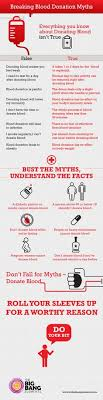 Red Cross Blood Drive Weight Chart 11 Best Blood Donation Posters Images Blood Donation