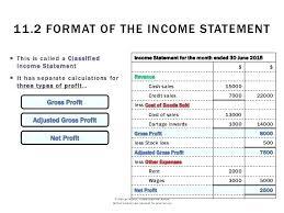 Simple Income Statement Basic Income Statement Format Elisabethnewton Com