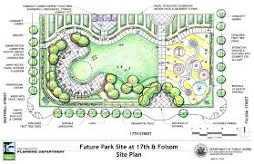 Plan A Garden Online How To Draw A Landscape Plan Raised Planters Drawing Dream Teams