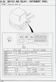 isuzu npr fuse box data wiring diagram today 1995 isuzu pickup fuse box simple wiring diagram site 97 isuzu rodeo fuse box diagram 1999
