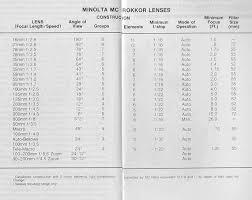 Progressive Lens Identifier Chart 2017 39 Genuine Progressive Lens Layout Chart