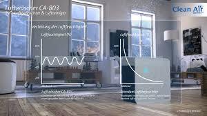 Luftbefeuchter Luftwäscher Luftreiniger Clean Air Optima Ca 803 On Vimeo