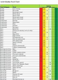 Uric Acid Diet Chart Pdf In Urdu Bedowntowndaytona Com