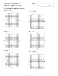 graphing linear inequalities ks ia1