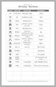 Kanji Chart Pdf Jlpt N4 Kanji Posters Download Educational Posters