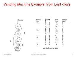 Verilog Vending Machine Inspiration Verilog Synthesis Synthesis Vs Compilation Ppt Video Online Download