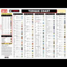 Tire Torque Chart Torque Stick Users Chart Color Coded