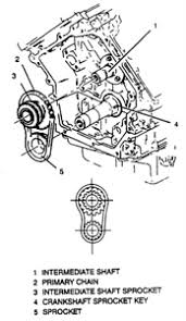 where is the thermostat located 2001 oldsmobile aurora v8 fixya timing chain diagram olsmobile aurora v8 2001