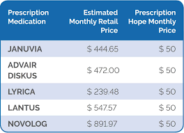 Insulin Pen Comparison Chart Toujeo Cost 50 Per Month Coupons Prescription