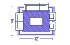 Area Rug Size Guide  FARMHOUSE 40Living Room Area Rug Size