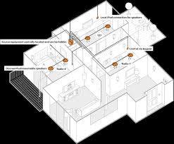 multi room audio example home audio wiring
