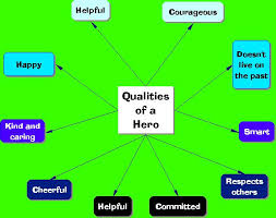 dioict sarah pollokmy hero qualities