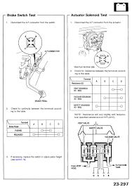 1996 honda accord cruise control 1996 Honda Accord Fuse Diagram 1996 Honda Accord Fuse Diagram #30 1996 honda accord fuse box diagram