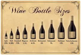 Paris Blues Size Chart Wine Bottle Size Chart
