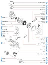 vacuum motor diagram wiring diagram dyson dc28 cyclonic vacuum motor parts evacuumstore com oreck vacuum motor wiring diagram dyson vacuum cleaner